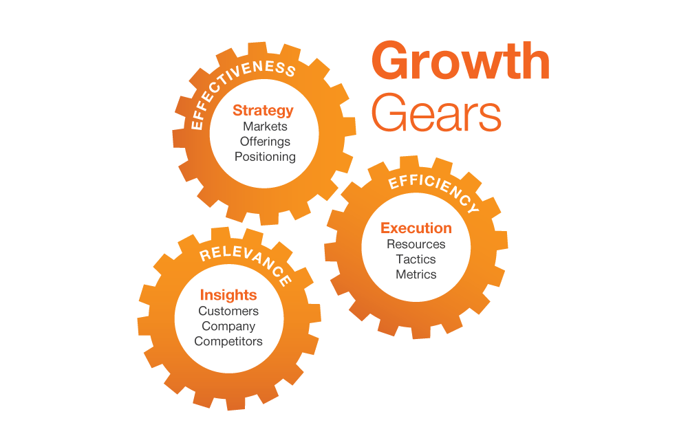 growth-gears-new-2-2